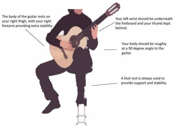 Holding a classical guitar